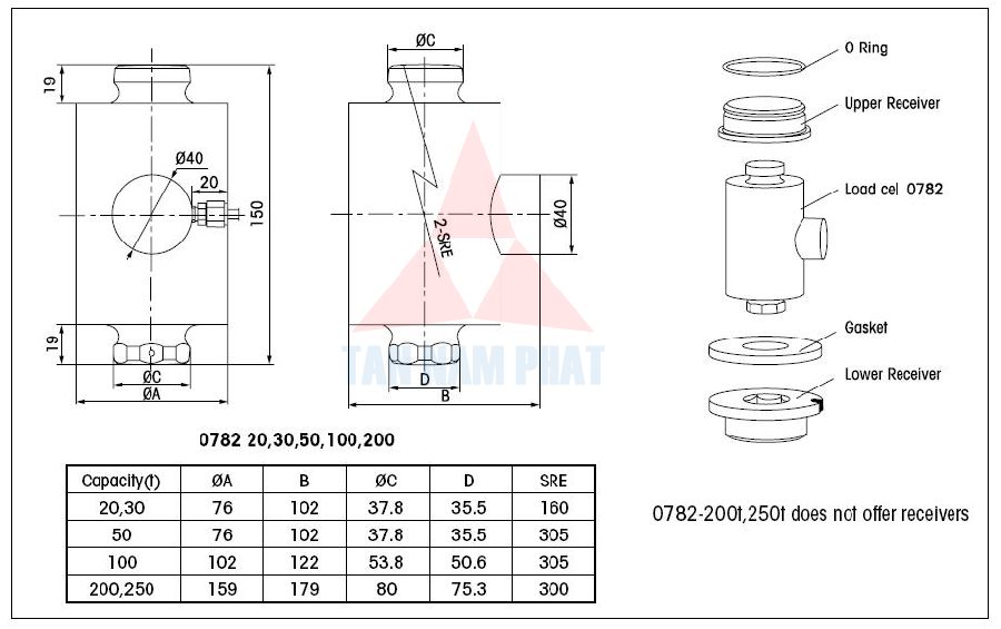 images/upload/loadcell-can-o-to-20--50-tan_1536895362.png